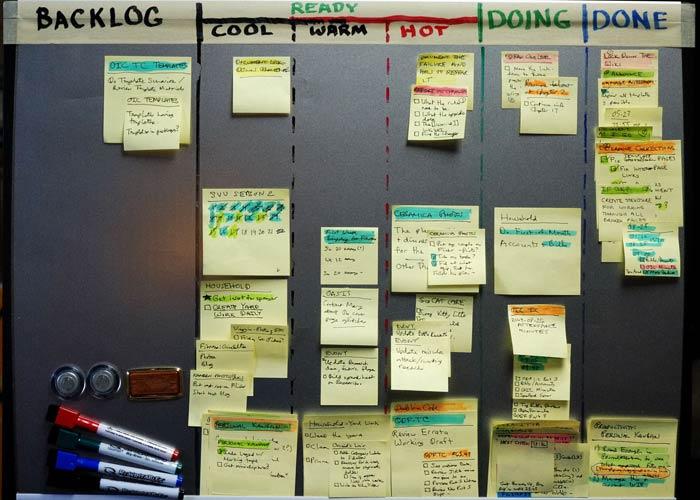 Ein physikalische Taskboard schafft Transparenz und Kommunikation.