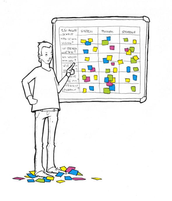 Valueboard als Mittel den Wertbeitrag der IT zu visualisieren und eine Diskussion zu ermöglichen.