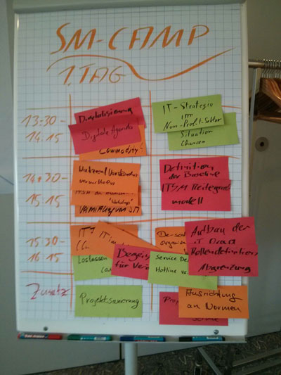 Sessionplanung beim 1. SM-CAMP